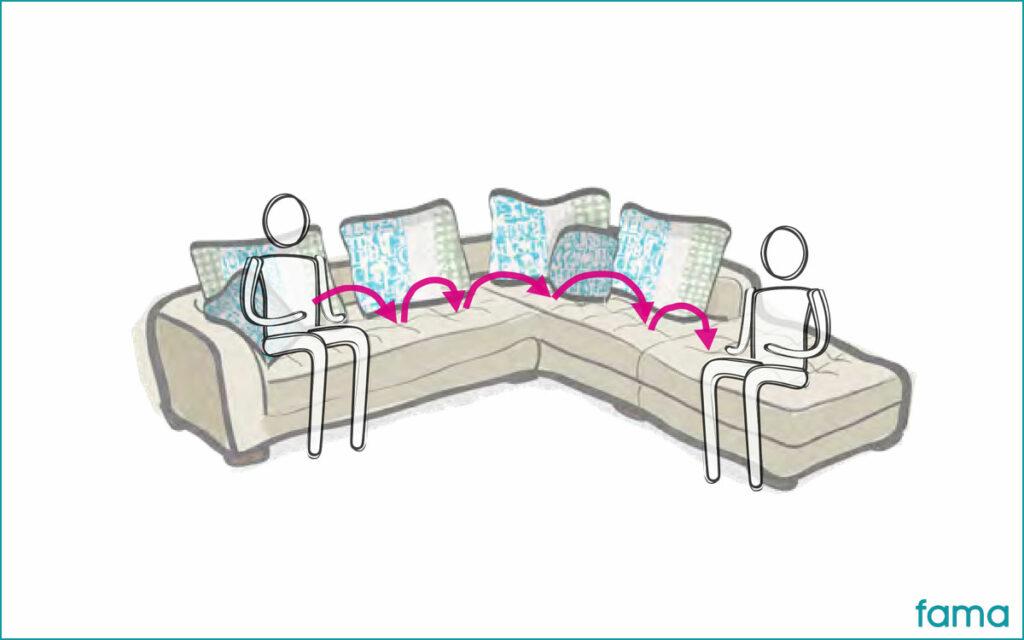 Como sentarse durante los primeros meses de uso.